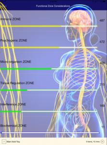 functionalzones2